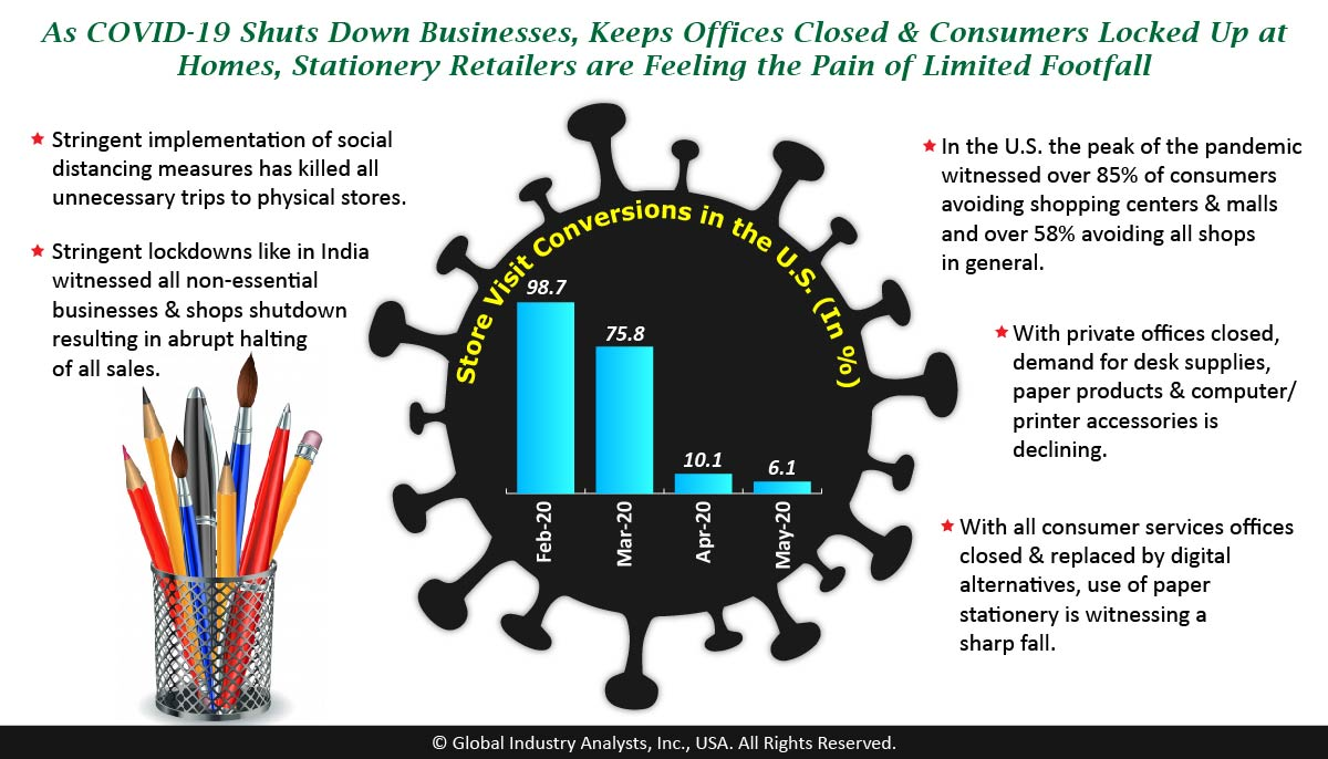 View Report Infograph