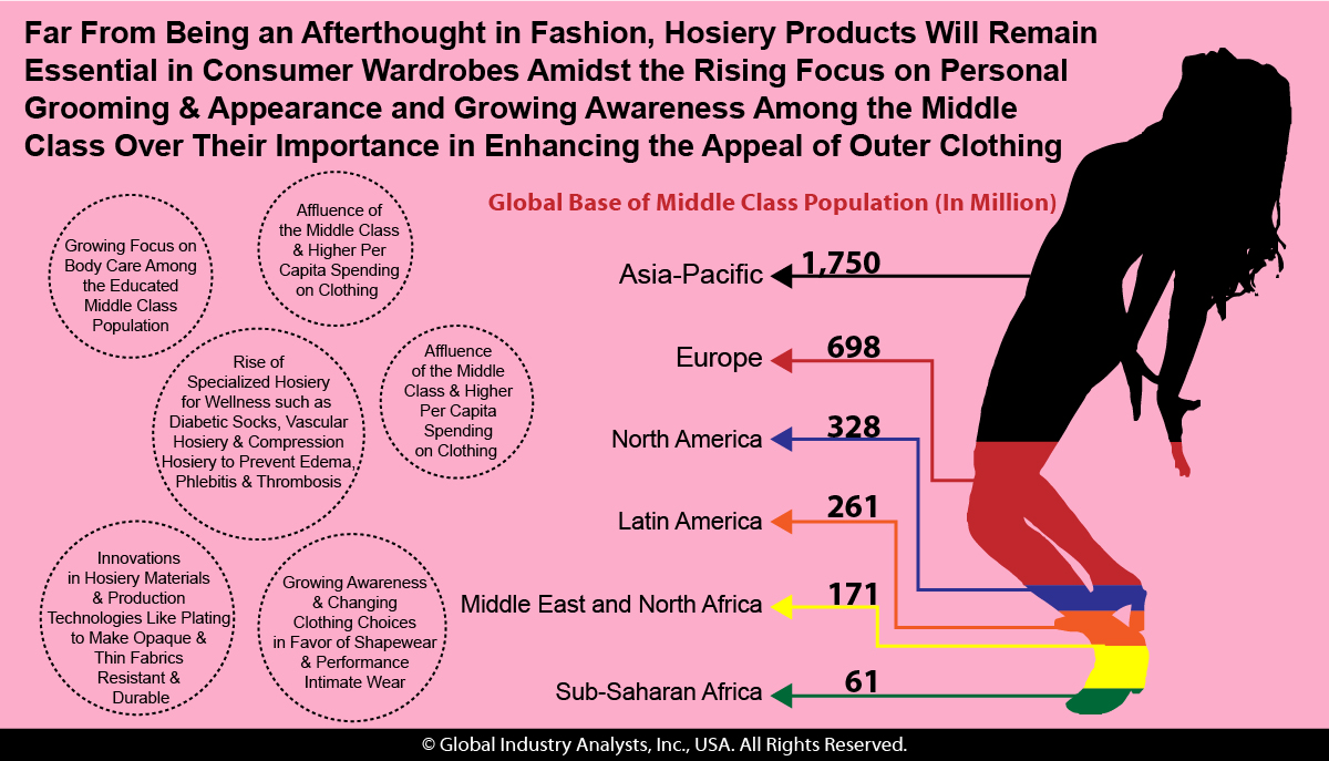 91e2e1955 Hosiery (Women and Men) Market Trends