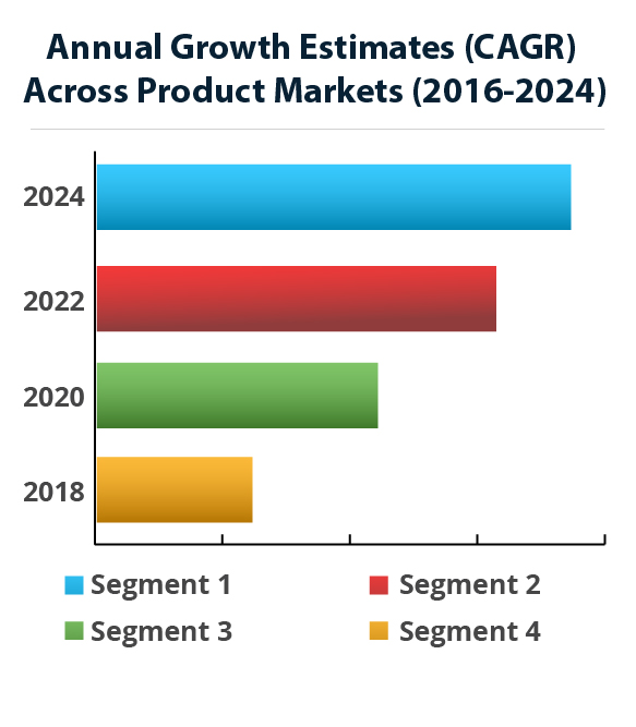 Microwavable Foods Market Trends, Market Analysis, And