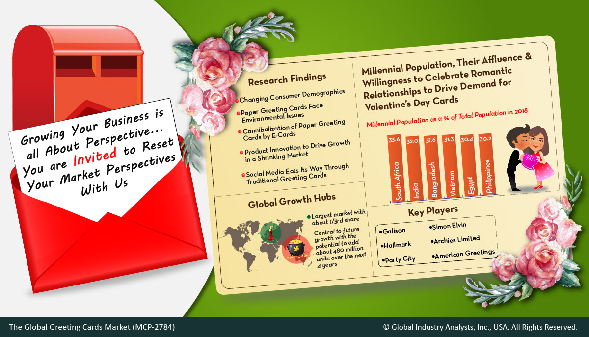 Greeting cards report overview and infographic m4hsunfo