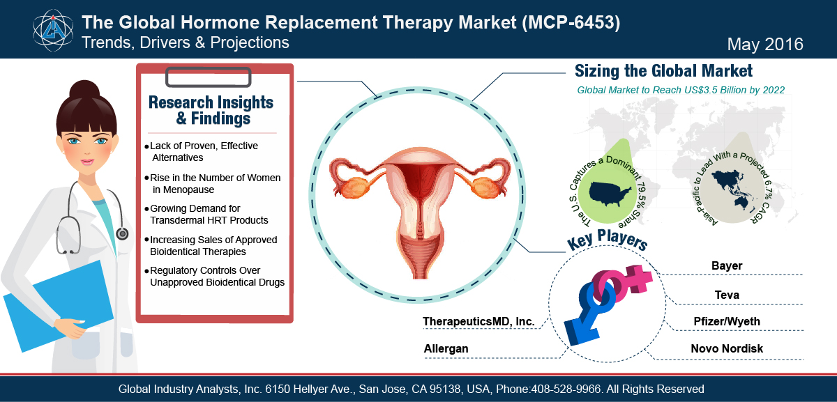 hormone replacement therapy Hormone replacement therapy can relieve unpleasant symptoms of menopause, but there are some side effects and health risks that should be considered.