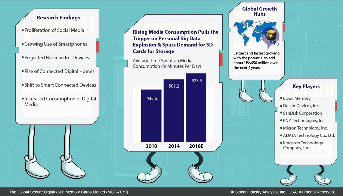 global marketing anaylysis